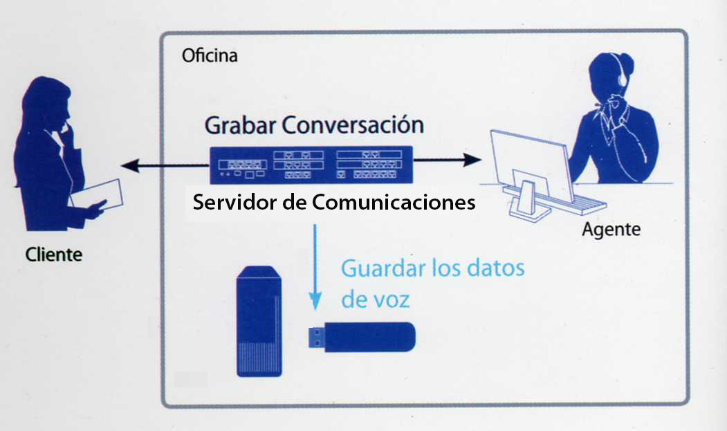 Grabador-de-Conversaciones