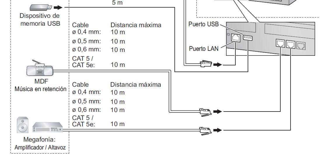 megafonia-conectada-con-central-telefonica